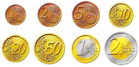 Cypryjskie pieniądze